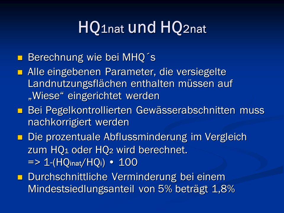 HQ 1nat und HQ 2nat Berechnung wie bei MHQ´s Berechnung wie bei MHQ´s Alle eingebenen Parameter, die versiegelte Landnutzungsflächen enthalten müssen auf Wiese eingerichtet werden Alle eingebenen Parameter, die versiegelte Landnutzungsflächen enthalten müssen auf Wiese eingerichtet werden Bei Pegelkontrollierten Gewässerabschnitten muss nachkorrigiert werden Bei Pegelkontrollierten Gewässerabschnitten muss nachkorrigiert werden Die prozentuale Abflussminderung im Vergleich zum HQ 1 oder HQ 2 wird berechnet.