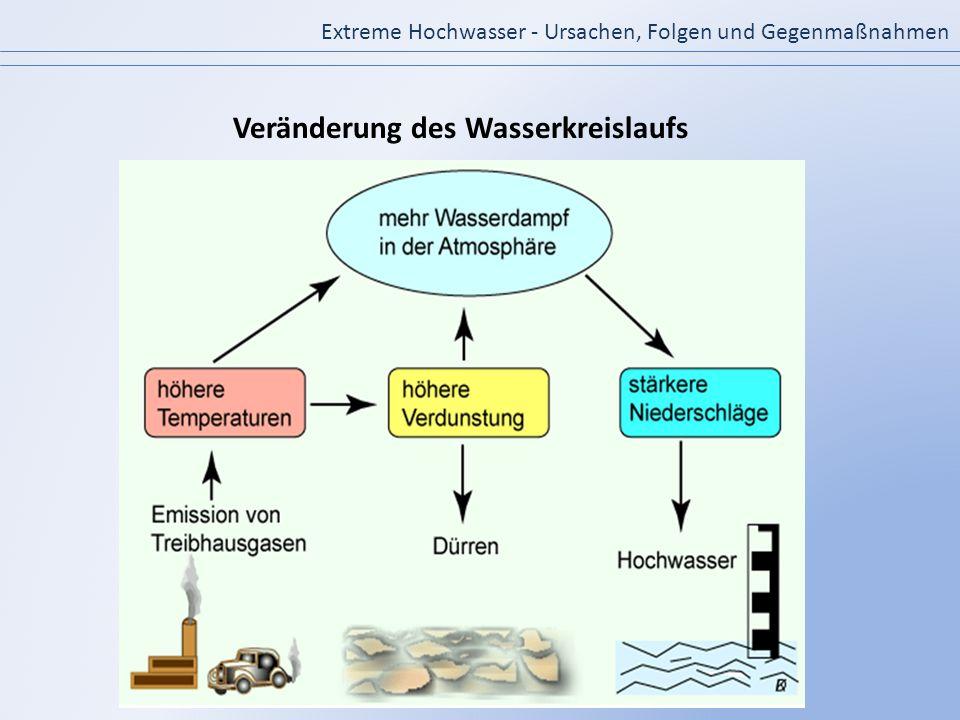 Extreme Hochwasser - Ursachen, Folgen und Gegenmaßnahmen Veränderung des Wasserkreislaufs
