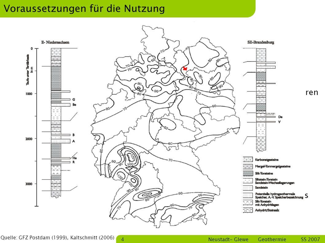 Bastian Schmitt Neustadt- Glewe Geothermie SS 2007 5 Geothermisches Heizwerk - Fakten Bohrungen in den Jahren 1988/1989 Inbetriebnahme Geothermisches Heizwerk im Jahr 1994 Maximale Fördermenge: 110 m³/h Geothermische Wärmeleistung : 10,4 MW Gaskessel: 10 MW Mittlere Wärmeabgabe: 16.000 MWh/a => davon bis zu 98 % geothermische Wärme Fernwärmekunden: 1.325 Wohnungseinheiten 23 kleine Gewerbekunden Prozesswärme für 1 Lederwerk Quelle: GFZ Postdam (1999), Kaltschmitt (2006)