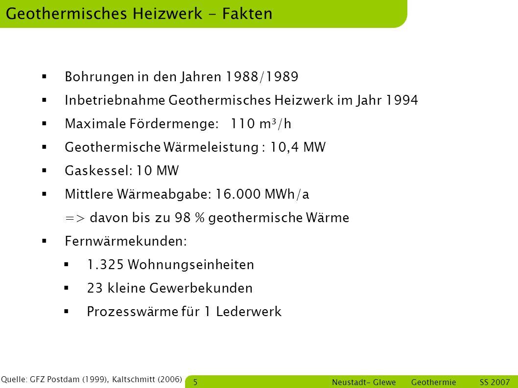 Bastian Schmitt Neustadt- Glewe Geothermie SS 2007 16 Investitionskostenanteile Annahmen: nach Kaltschmitt, 2006 Bohrung: 1000 /mGebäude, Grundstücke150.000 Slopsysteme, Filter: 25 /kWthORC-Anlage800.000 Planung, Gebühren, Gutachten:500.000 Abgeschätzte Investitionskosten 6,655 Mio.