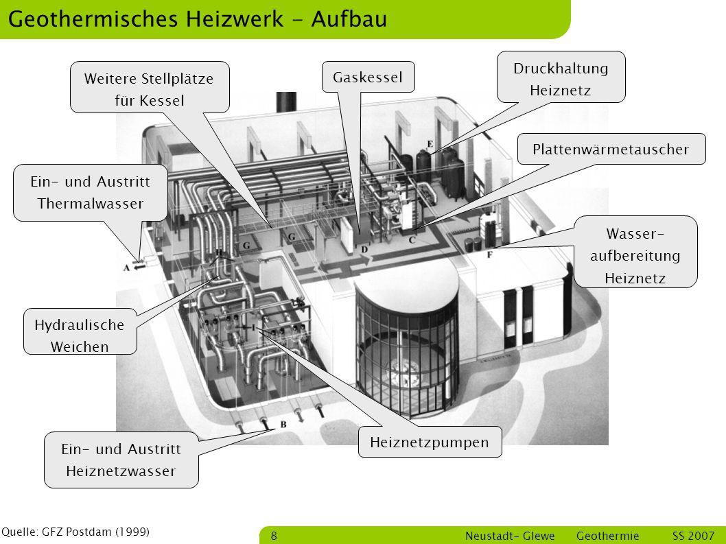 Bastian Schmitt Neustadt- Glewe Geothermie SS 2007 19 Literatur Quellen: Schallenberg, K., Erbas, K., Huenges, E.