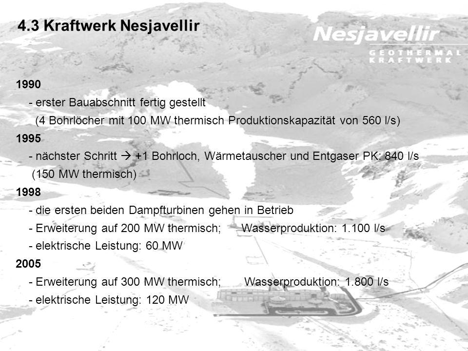 4.3 Kraftwerk Nesjavellir 1990 - erster Bauabschnitt fertig gestellt (4 Bohrlöcher mit 100 MW thermisch Produktionskapazität von 560 l/s) 1995 - nächs