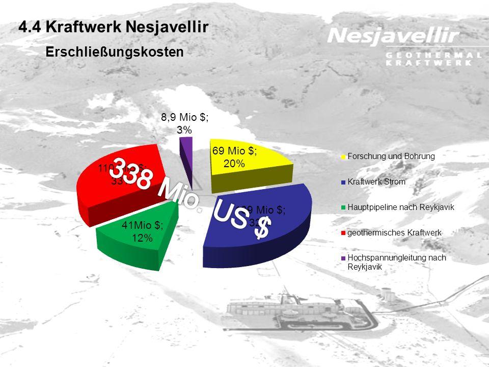 4.4 Kraftwerk Nesjavellir Erschließungskosten