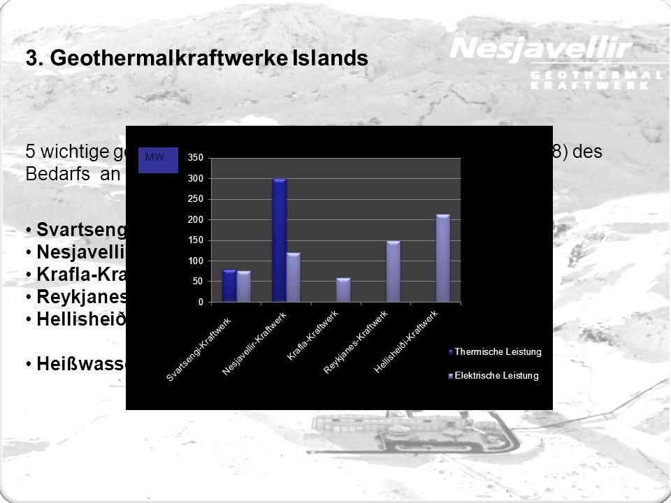 -177 Meter über den Meeresspiegel (Standort: Nesjavellir) -auf 406 Höhenmeter in Tanks gepumpt -Rohrleitung nach Reykjavik -Wasserfluss ohne Pumpe Schwerkraft - Länge 23 km (Nesjavellir Reynisvatn) -2 °C Temperaturverlust (hoher Durchfluss und gute Isolation) -1.800 l/sec -Verläuft zum Teil unter- bzw.