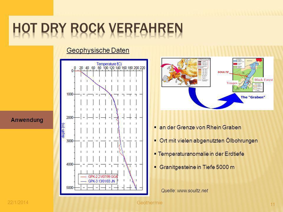 22/1/2014 11 Anwendung Geothermie Geophysische Daten an der Grenze von Rhein Graben Ort mit vielen abgenutzten Ölbohrungen Temperaturanomalie in der E
