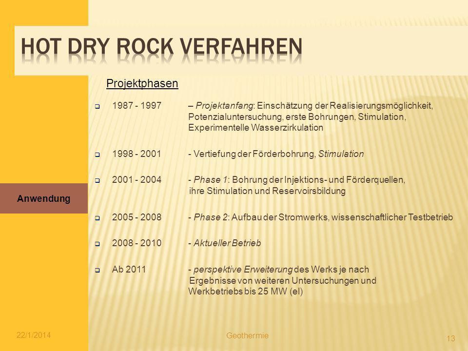22/1/2014 13 Anwendung Geothermie 1987 - 1997– Projektanfang: Einschätzung der Realisierungsmöglichkeit, Potenzialuntersuchung, erste Bohrungen, Stimu