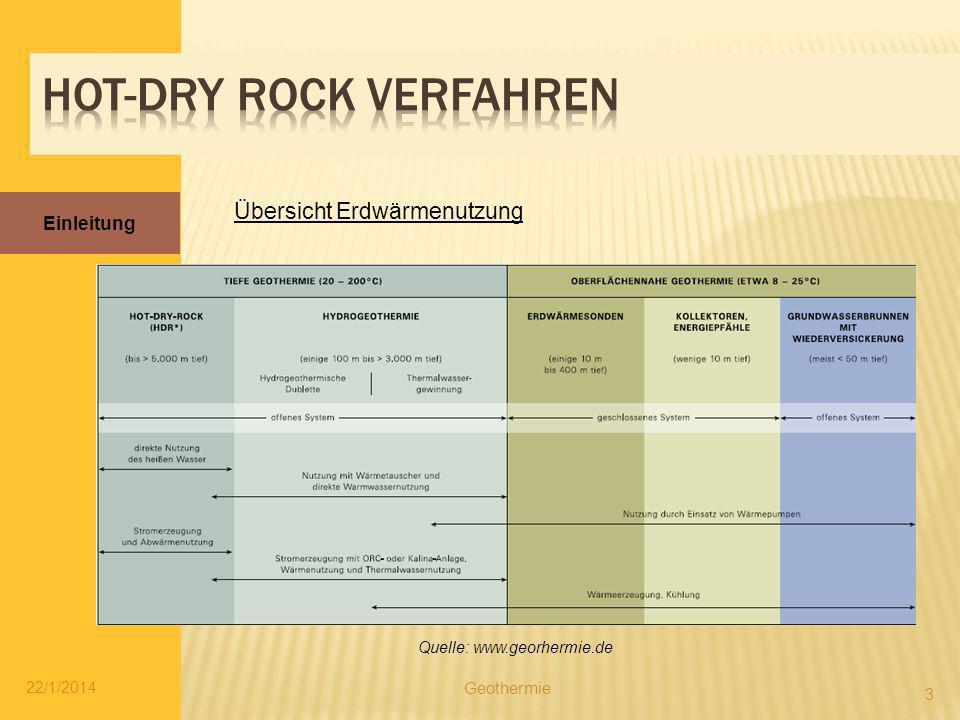 Einleitung 22/1/2014 4 Geothermie Tiefe Geothermie - Wärmeanomalien, die mit vulkanischer Tätigkeit einhergehen.