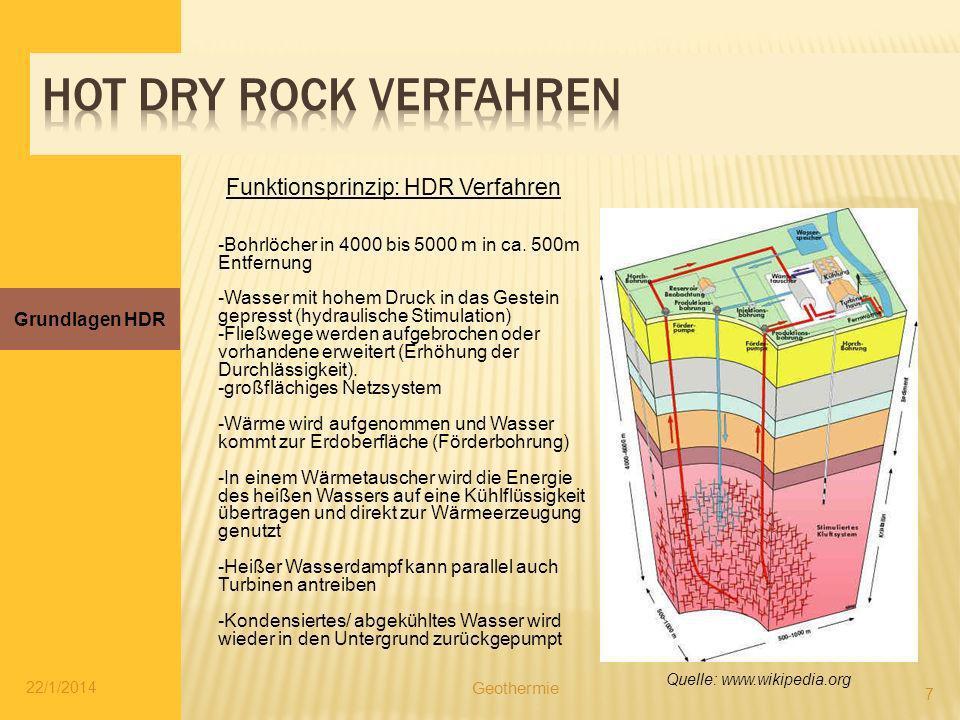 Grundlagen HDR 7 22/1/2014 Geothermie Funktionsprinzip: HDR Verfahren -Bohrlöcher in 4000 bis 5000 m in ca. 500m Entfernung -Wasser mit hohem Druck in