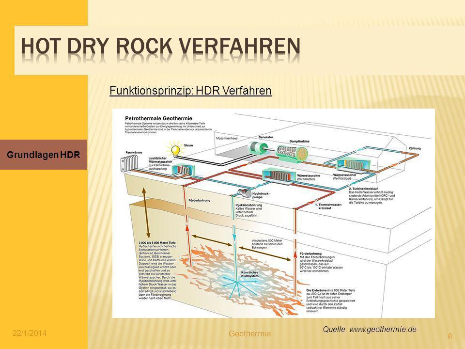 Grundlagen HDR 8 22/1/2014 Geothermie Funktionsprinzip: HDR Verfahren Quelle: www.geothermie.de