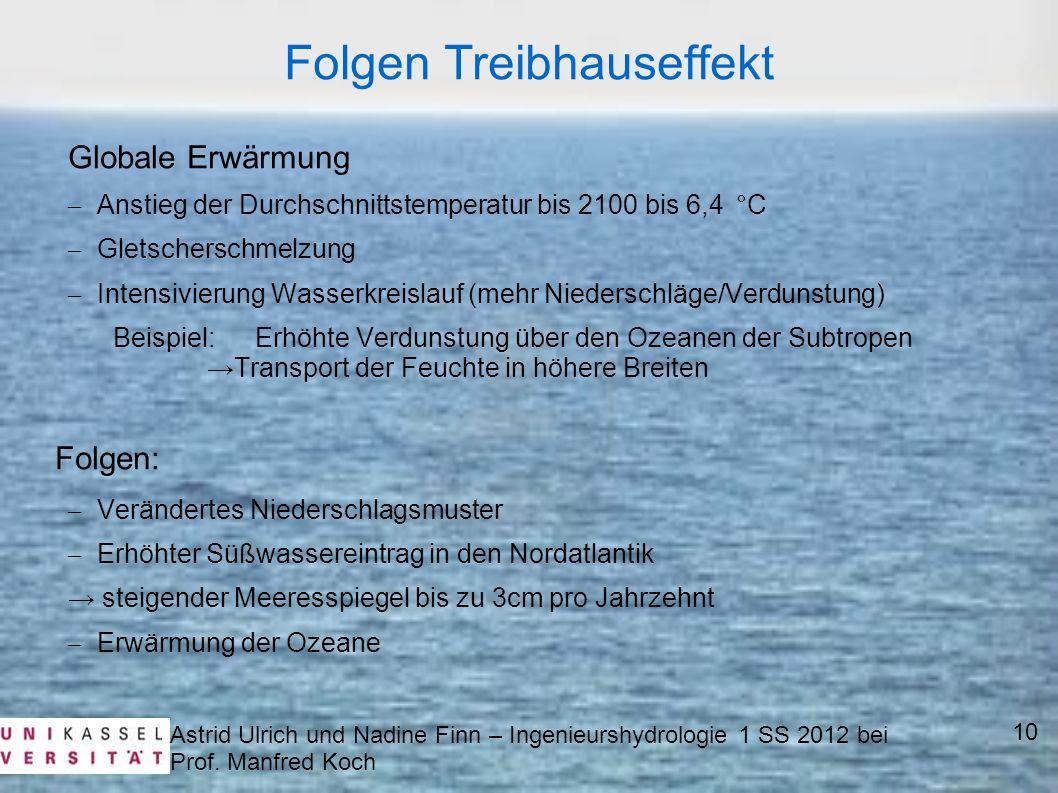 Astrid Ulrich und Nadine Finn – Ingenieurshydrologie 1 SS 2012 bei Prof. Manfred Koch 10 Folgen Treibhauseffekt Globale Erwärmung – Anstieg der Durchs