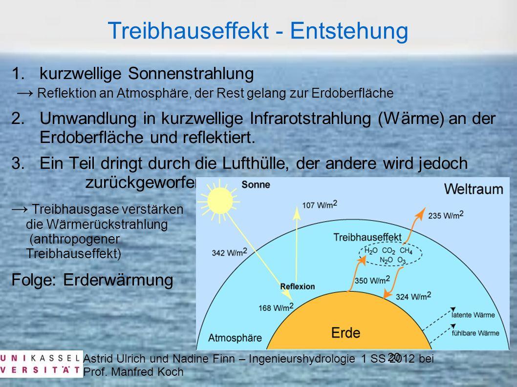 Astrid Ulrich und Nadine Finn – Ingenieurshydrologie 1 SS 2012 bei Prof. Manfred Koch 20 Treibhauseffekt - Entstehung 1. kurzwellige Sonnenstrahlung R