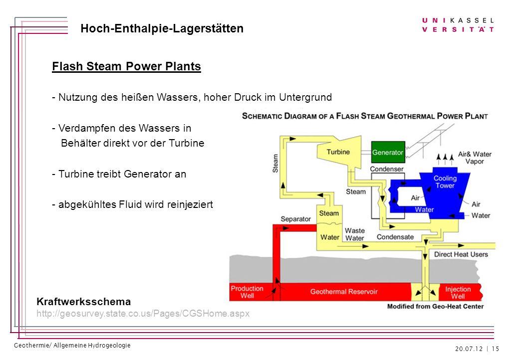 Geothermie/ Allgemeine Hydrogeologie Hoch-Enthalpie-Lagerstätten Flash Steam Power Plants - Nutzung des heißen Wassers, hoher Druck im Untergrund - Ve