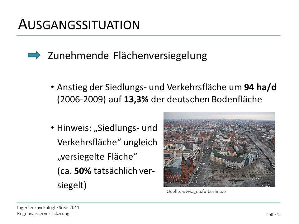 A USGANGSSITUATION Zunehmende Flächenversiegelung Anstieg der Siedlungs- und Verkehrsfläche um 94 ha/d (2006-2009) auf 13,3% der deutschen Bodenfläche Hinweis: Siedlungs- und Verkehrsfläche ungleich versiegelte Fläche (ca.