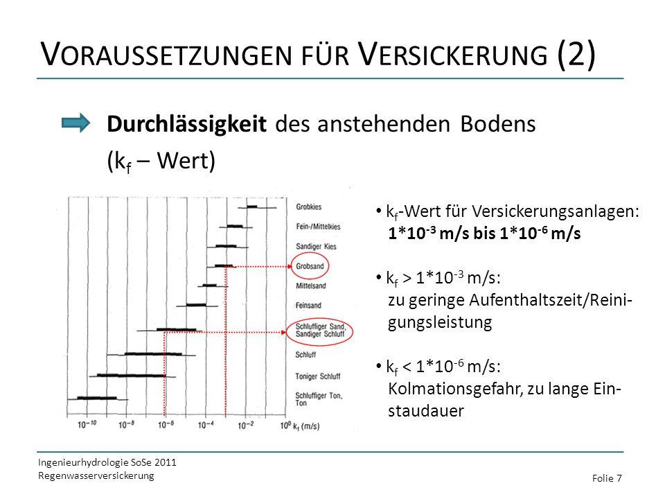 V ORAUSSETZUNGEN FÜR V ERSICKERUNG (2) Durchlässigkeit des anstehenden Bodens (k f – Wert) Ingenieurhydrologie SoSe 2011 Regenwasserversickerung Folie 7 k f -Wert für Versickerungsanlagen: 1*10 -3 m/s bis 1*10 -6 m/s k f > 1*10 -3 m/s: zu geringe Aufenthaltszeit/Reini- gungsleistung k f < 1*10 -6 m/s: Kolmationsgefahr, zu lange Ein- staudauer