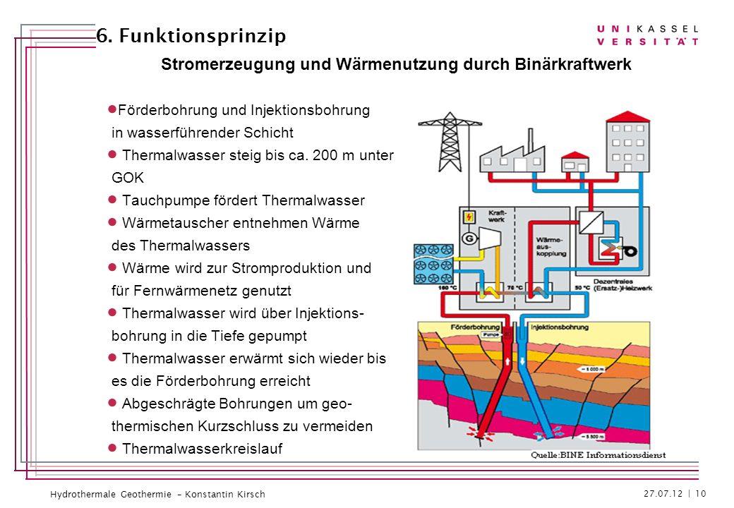 Hydrothermale Geothermie – Konstantin Kirsch Stromerzeugung und Wärmenutzung durch Binärkraftwerk Förderbohrung und Injektionsbohrung in wasserführend