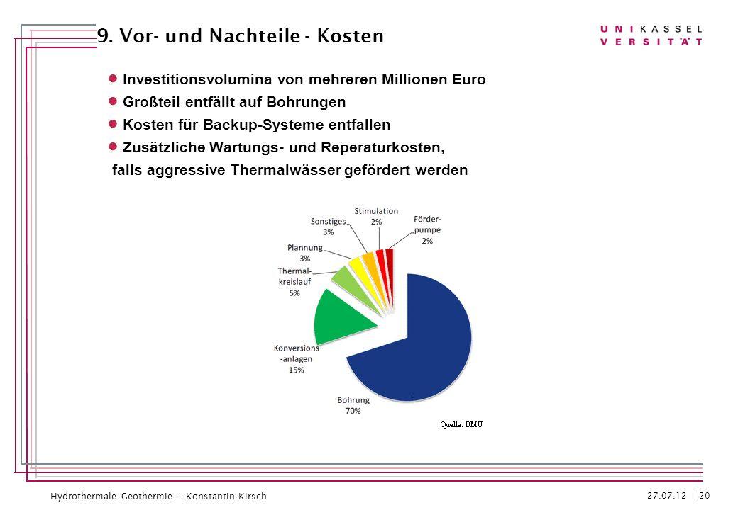 Hydrothermale Geothermie – Konstantin Kirsch Investitionsvolumina von mehreren Millionen Euro Großteil entfällt auf Bohrungen Kosten für Backup-System