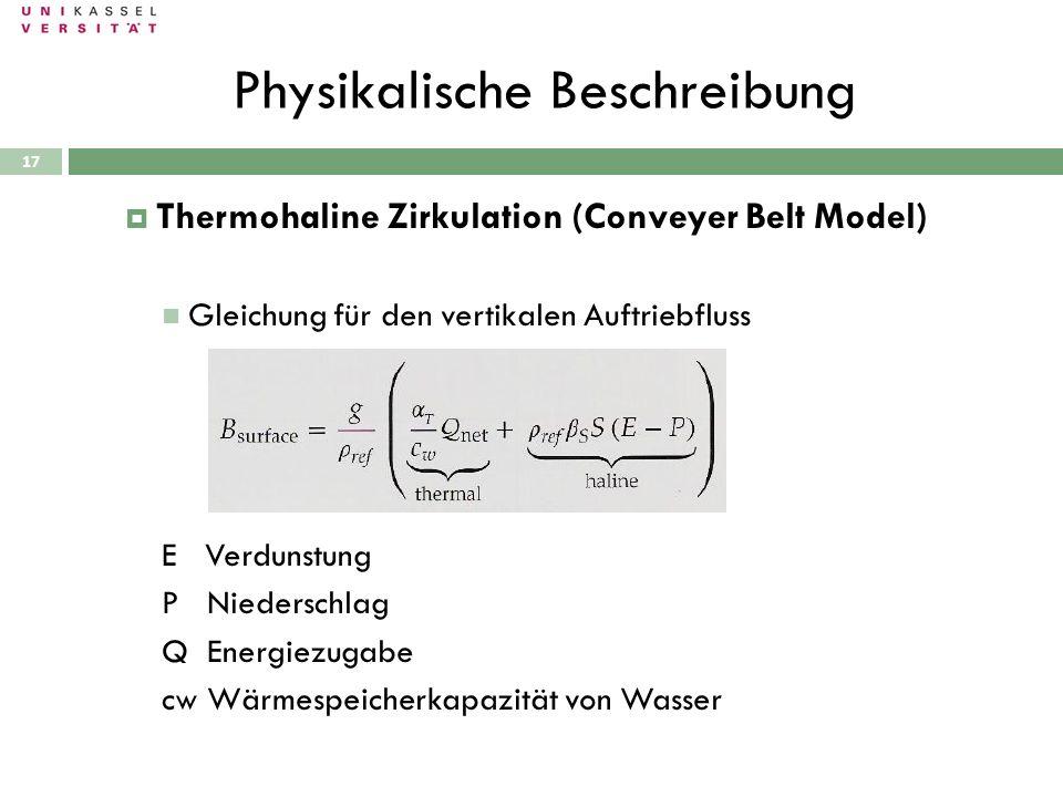 Physikalische Beschreibung 28.09.2010 Thermohaline Zirkulation (Conveyer Belt Model) Gleichung für den vertikalen Auftriebfluss E Verdunstung P Nieder
