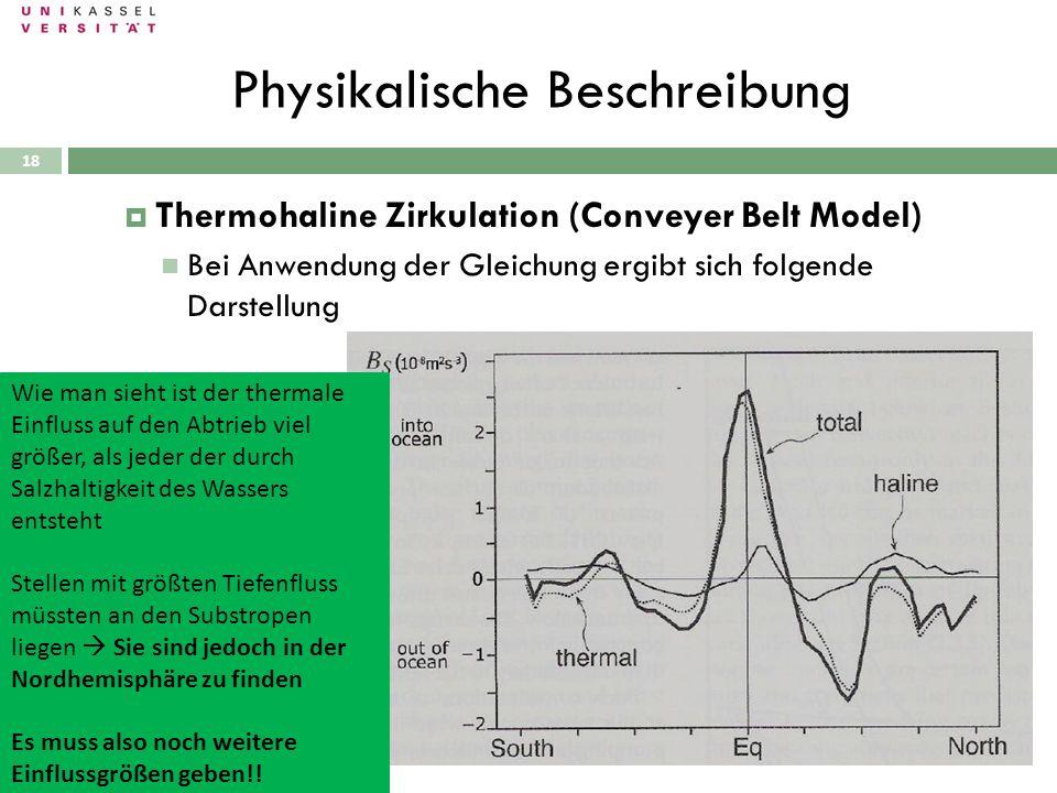 Physikalische Beschreibung 28.09.2010 Thermohaline Zirkulation (Conveyer Belt Model) Bei Anwendung der Gleichung ergibt sich folgende Darstellung 18 W