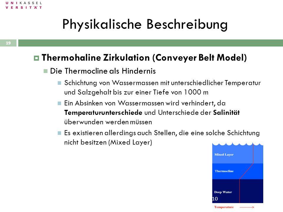 Physikalische Beschreibung 28.09.2010 Thermohaline Zirkulation (Conveyer Belt Model) Die Thermocline als Hindernis Schichtung von Wassermassen mit unt