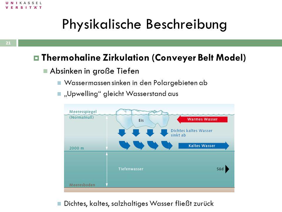 Physikalische Beschreibung 28.09.2010 Thermohaline Zirkulation (Conveyer Belt Model) Absinken in große Tiefen Wassermassen sinken in den Polargebieten