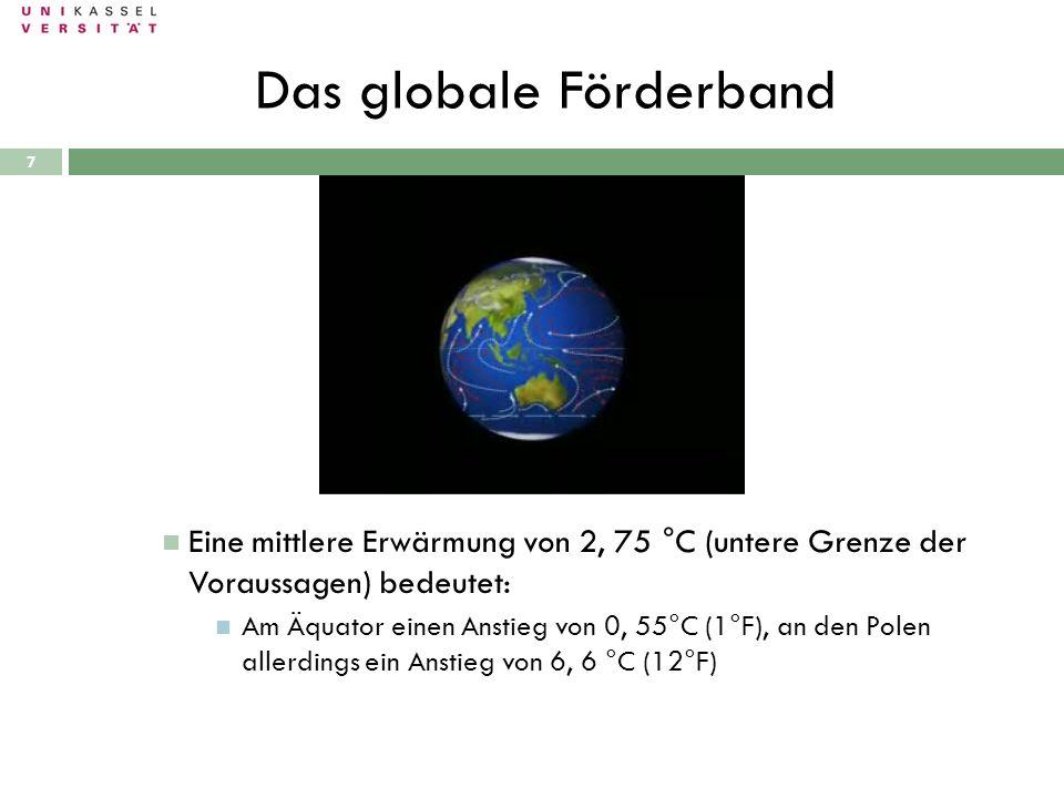 Das globale Förderband 28.09.2010 Eine mittlere Erwärmung von 2, 75 °C (untere Grenze der Voraussagen) bedeutet: Am Äquator einen Anstieg von 0, 55°C