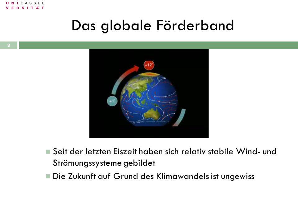 Das globale Förderband 28.09.2010 Seit der letzten Eiszeit haben sich relativ stabile Wind- und Strömungssysteme gebildet Die Zukunft auf Grund des Kl