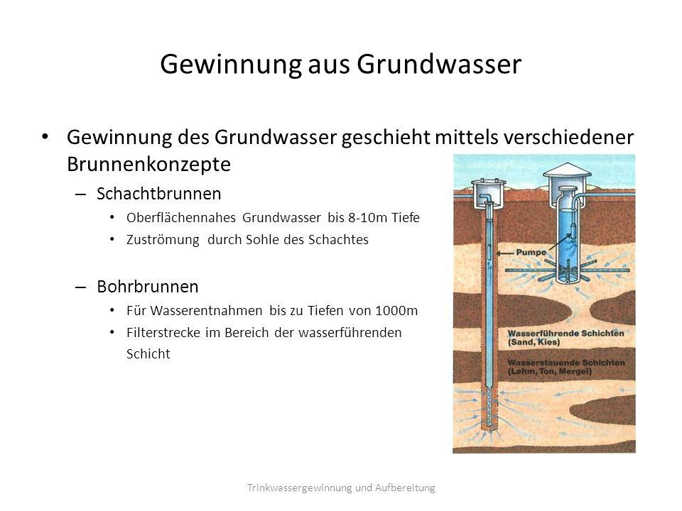 Gewinnung aus Grundwasser Gewinnung des Grundwasser geschieht mittels verschiedener Brunnenkonzepte – Schachtbrunnen Oberflächennahes Grundwasser bis