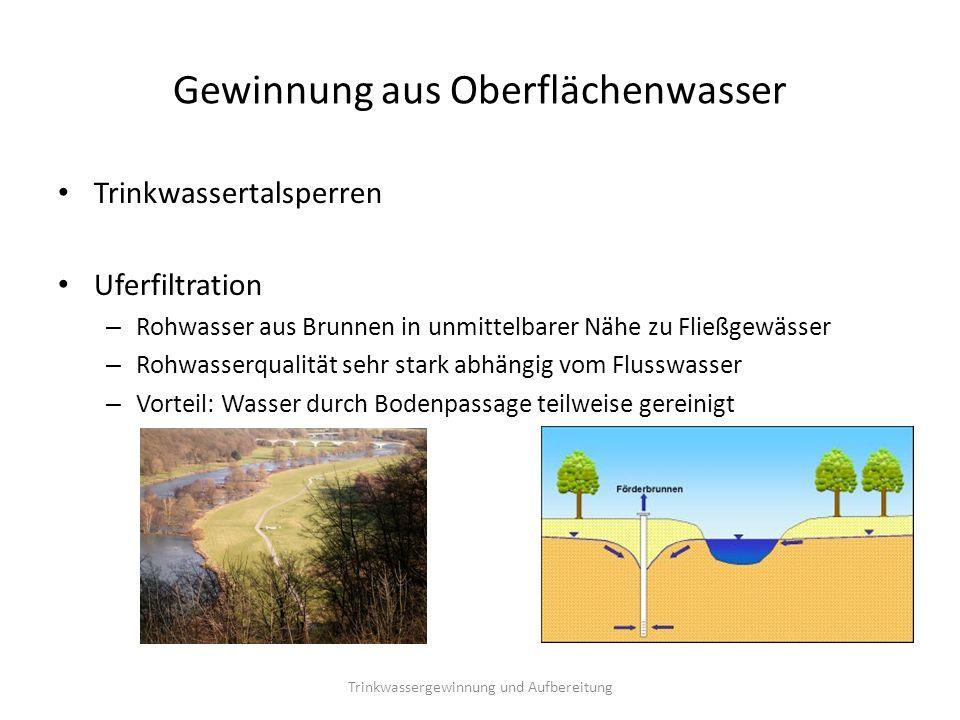 Gewinnung aus Oberflächenwasser Trinkwassertalsperren Uferfiltration – Rohwasser aus Brunnen in unmittelbarer Nähe zu Fließgewässer – Rohwasserqualitä
