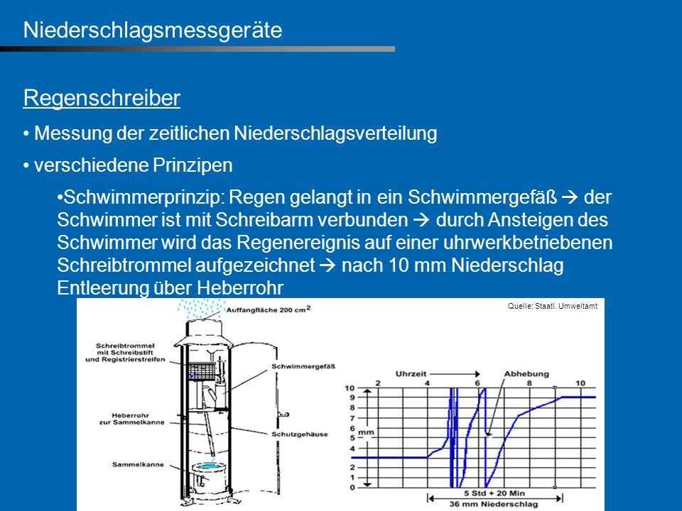 Niederschlagsmessgeräte Regenschreiber Messung der zeitlichen Niederschlagsverteilung verschiedene Prinzipen Schwimmerprinzip: Regen gelangt in ein Sc