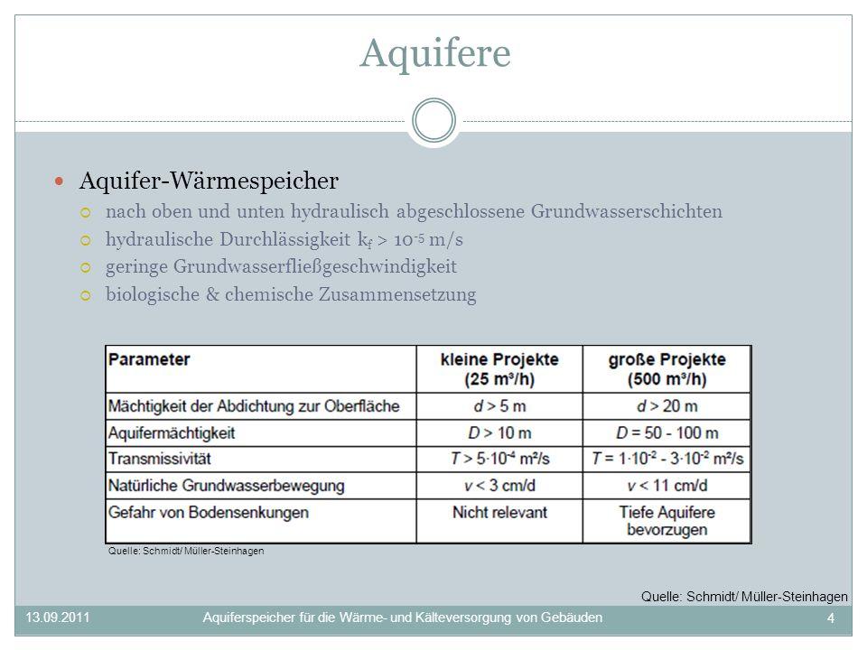 Quelle: Die Woche Fallbeispiel: Energieverbund Spreebogen in Berlin Aquiferspeicher für die Wärme- und Kälteversorgung von Gebäuden13.09.2011 15