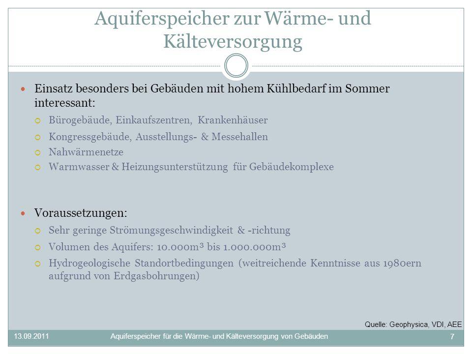 Kranz et al.2009: Kranz, S. et al.