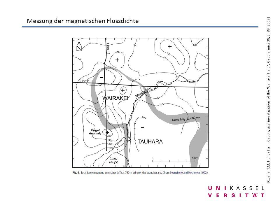 Messung der magnetischen Flussdichte [Quelle: T.M. Hunt et al.: Geophysical investigations of the Weirakei Field, Geothermics 38, S. 89, 2009]