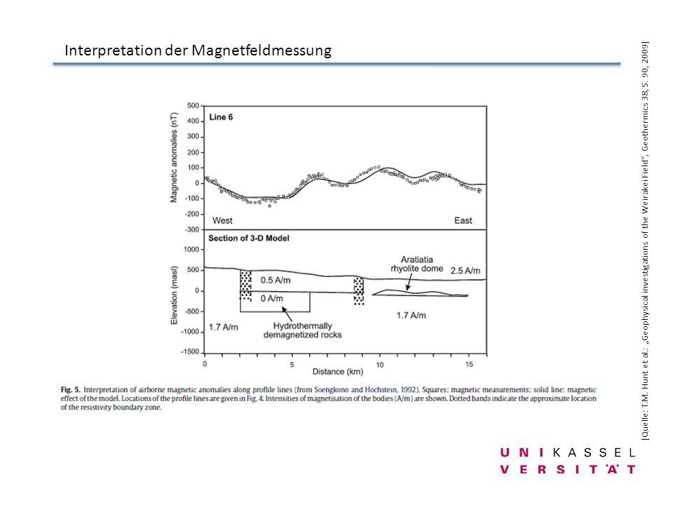 Interpretation der Magnetfeldmessung [Quelle: T.M. Hunt et al.: Geophysical investigations of the Weirakei Field, Geothermics 38, S. 90, 2009]