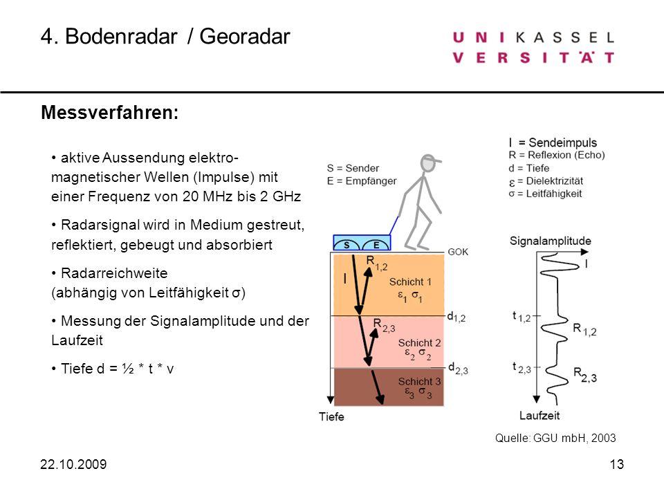 1422.10.2009 Vom Radargramm zum Tiefenmodell: 4.