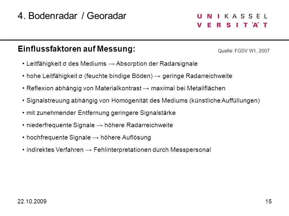1622.10.2009 Reichweiten des Georadars im Baugrund (Erfahrungswerte): 4.