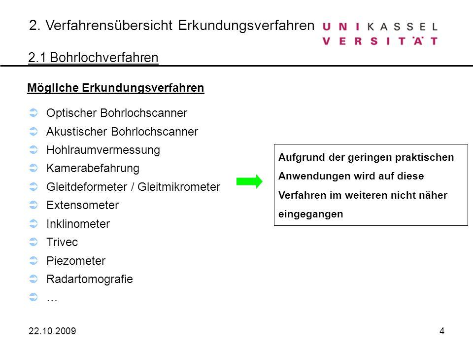 5 2. Verfahrensübersicht Erkundungsverfahren 22.10.2009 2.2 Oberflächenverfahren