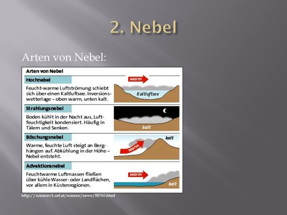 Arten von Nebel: http://sciencev1.orf.at/science/news/88765.html