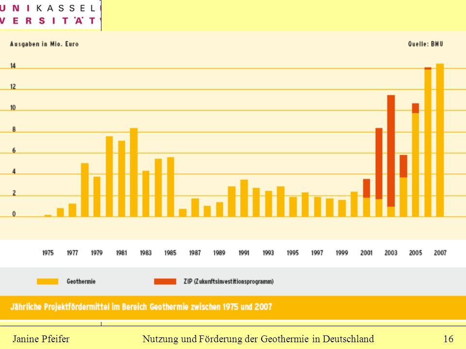 Nutzung und Förderung der Geothermie in DeutschlandJanine Pfeifer16 Gliederung: 1. Ziele der Regierung 2. Nutzung Geothermie 3. Förderinstrumente 3.1