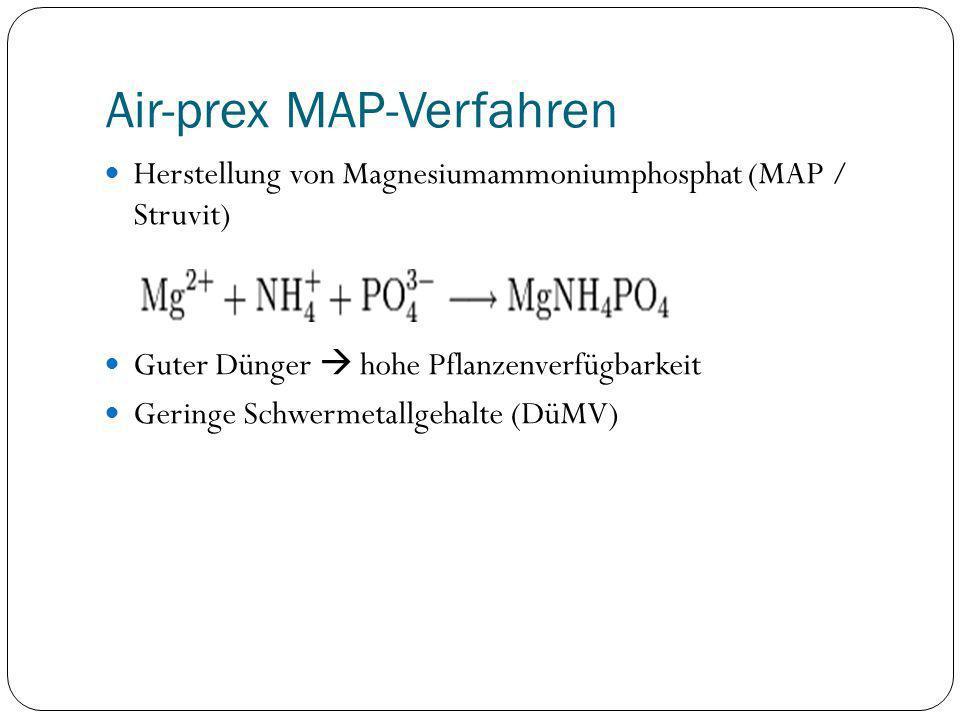 Air-prex MAP-Verfahren Herstellung von Magnesiumammoniumphosphat (MAP / Struvit) Guter Dünger hohe Pflanzenverfügbarkeit Geringe Schwermetallgehalte (
