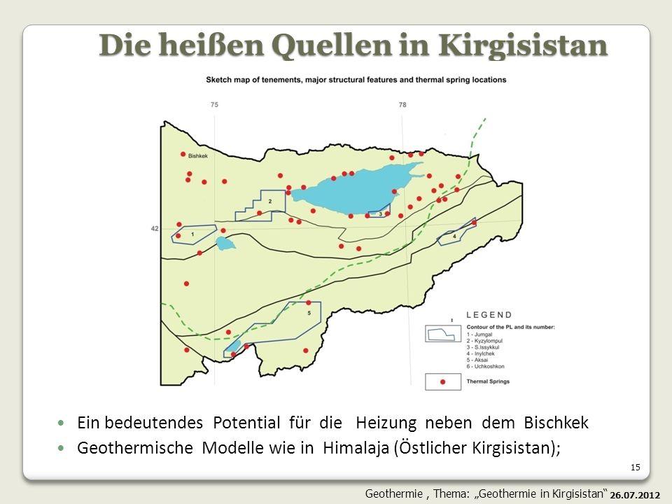 15 Die heißen Quellen in Kirgisistan Ein bedeutendes Potential für die Heizung neben dem Bischkek Geothermische Modelle wie in Himalaja (Östlicher Kir