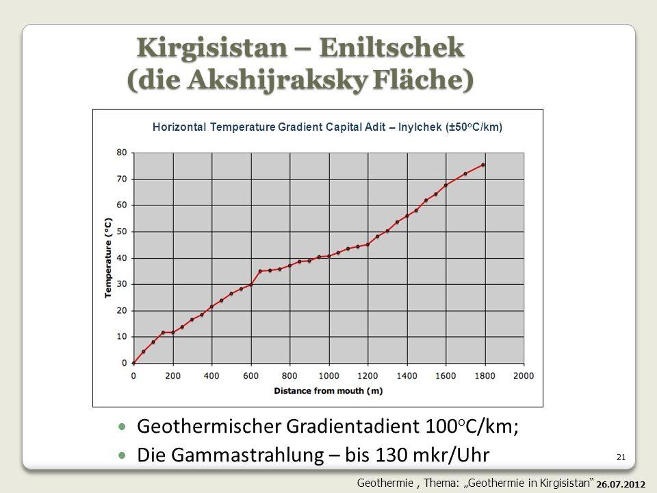 21 Geothermischer Gradientadient 100 o C/km; Die Gammastrahlung – bis 130 mkr/Uhr 26.07.2012 Geothermie, Thema: Geothermie in Kirgisistan Horizontal T