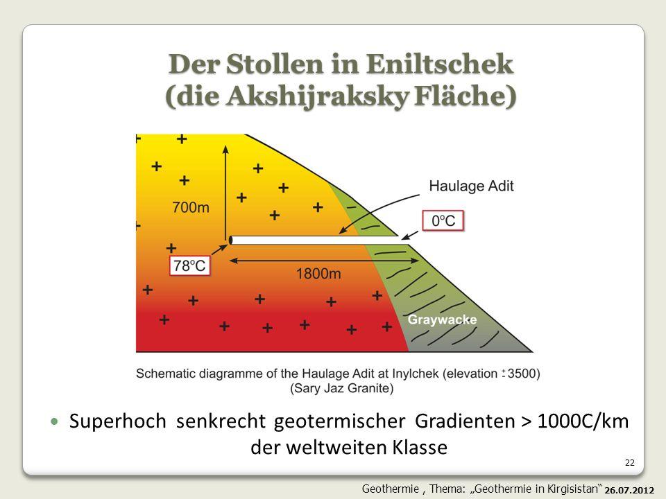 22 Der Stollen in Eniltschek (die Akshijraksky Fläche) Superhoch senkrecht geotermischer Gradienten > 1000C/km der weltweiten Klasse 26.07.2012 Geothe
