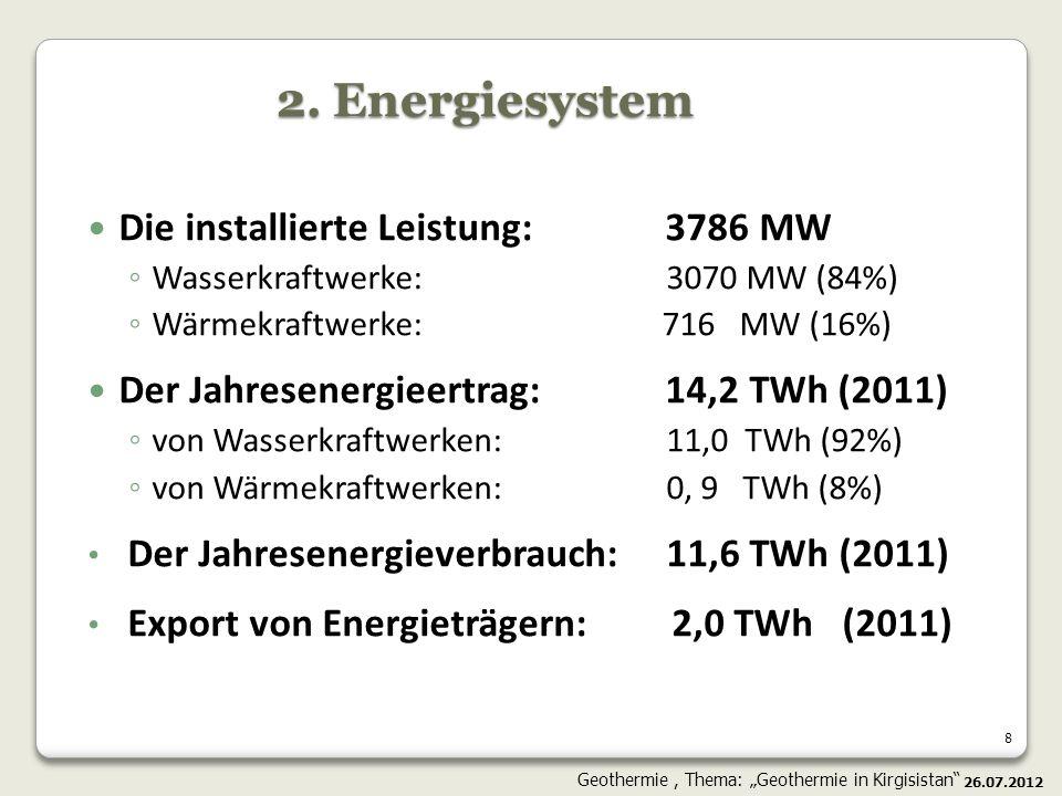 8 2. Energiesystem Die installierte Leistung: 3786 MW Wasserkraftwerke: 3070 MW (84%) Wärmekraftwerke: 716 MW (16%) Der Jahresenergieertrag: 14,2 TWh