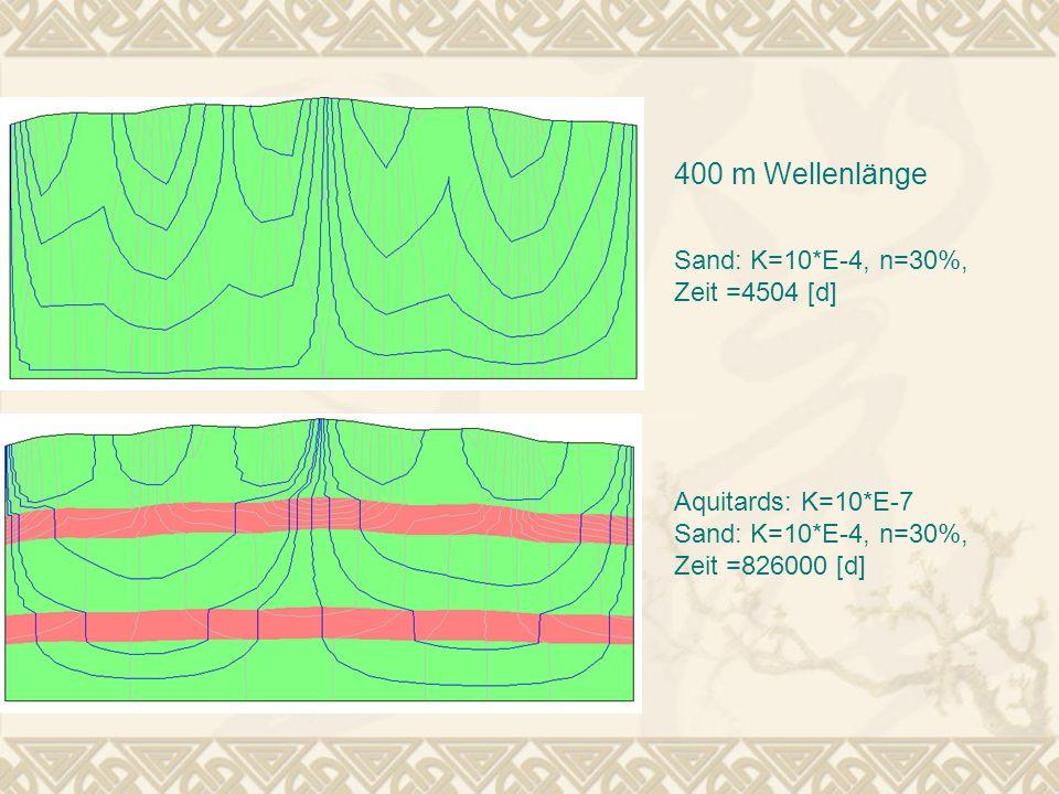 Aquitards: K=10*E-7 Sand: K=10*E-4, n=30%, Zeit =826000 [d] Sand: K=10*E-4, n=30%, Zeit =4504 [d] 400 m Wellenlänge