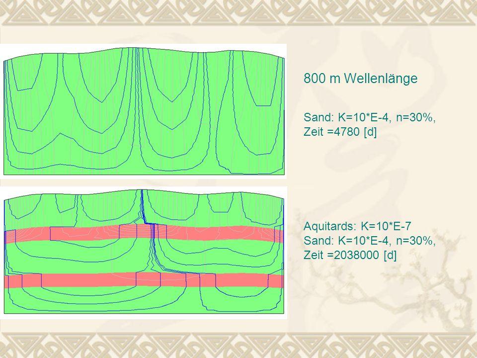 Sand: K=10*E-4, n=30%, Zeit =4780 [d] Aquitards: K=10*E-7 Sand: K=10*E-4, n=30%, Zeit =2038000 [d] 800 m Wellenlänge