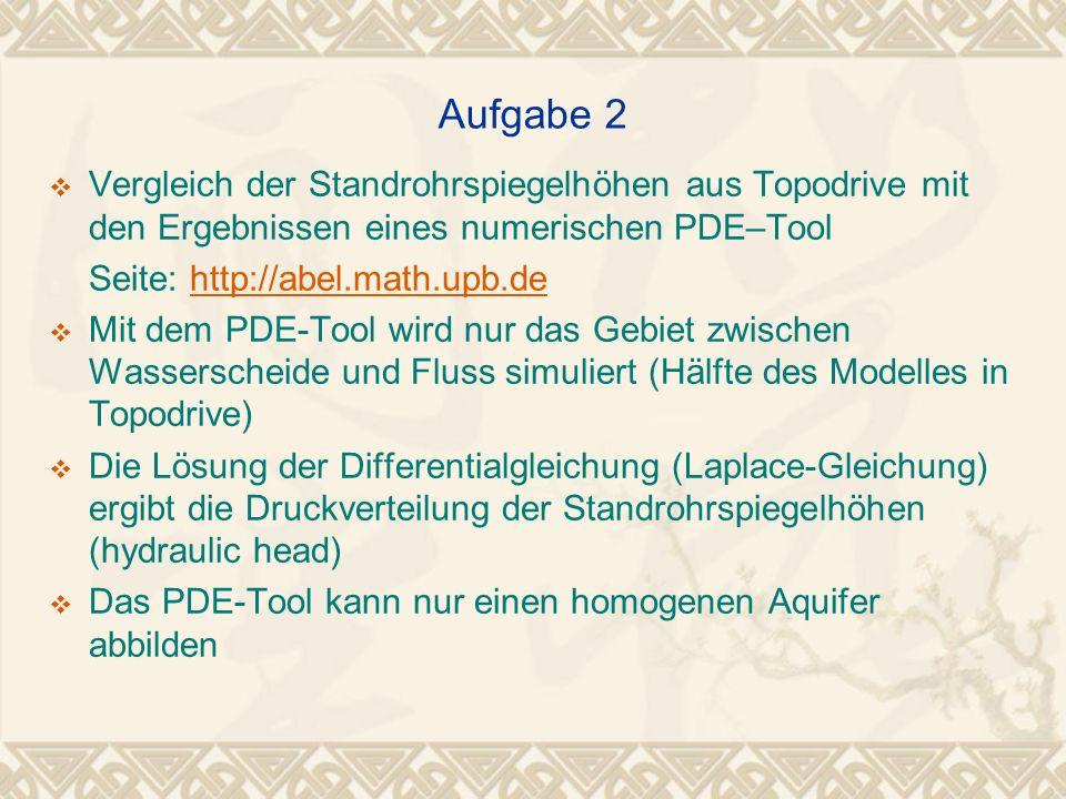 Aufgabe 2 Vergleich der Standrohrspiegelhöhen aus Topodrive mit den Ergebnissen eines numerischen PDE–Tool Seite: http://abel.math.upb.dehttp://abel.m