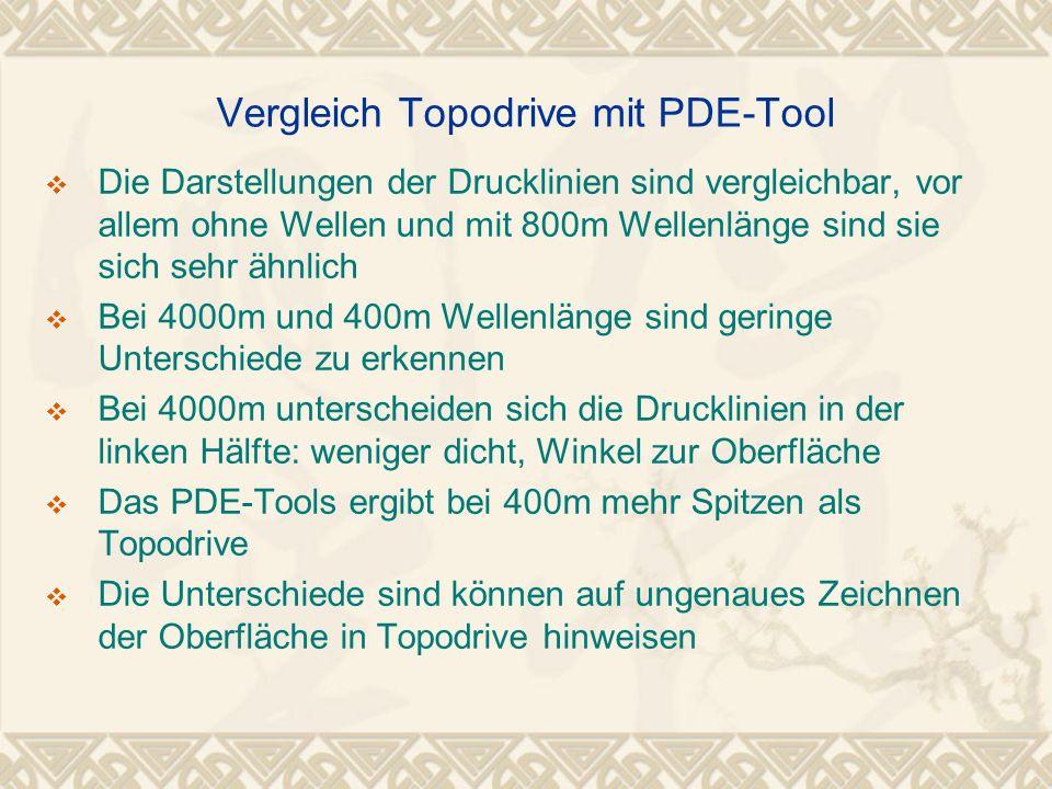 Vergleich Topodrive mit PDE-Tool Die Darstellungen der Drucklinien sind vergleichbar, vor allem ohne Wellen und mit 800m Wellenlänge sind sie sich seh