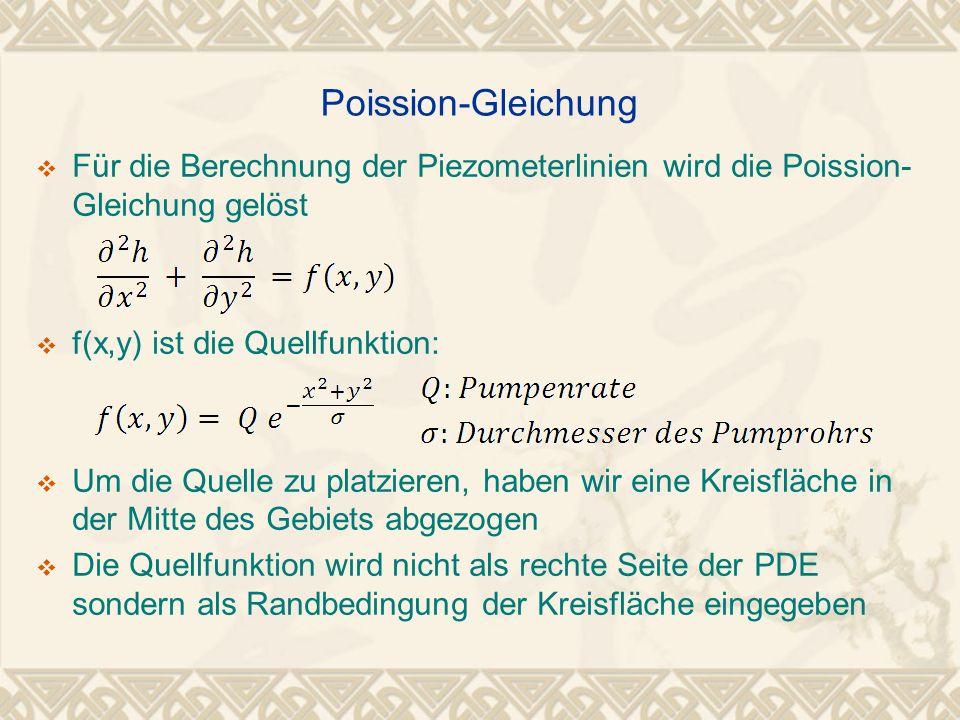 Für die Berechnung der Piezometerlinien wird die Poission- Gleichung gelöst f(x,y) ist die Quellfunktion: Um die Quelle zu platzieren, haben wir eine