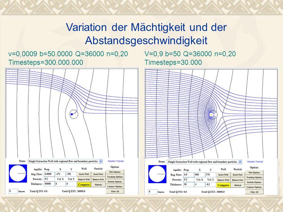 Variation der Mächtigkeit und der Abstandsgeschwindigkeit v=0,0009 b=50.0000 Q=36000 n=0,20 Timesteps=300.000.000 V=0,9 b=50 Q=36000 n=0,20 Timesteps=