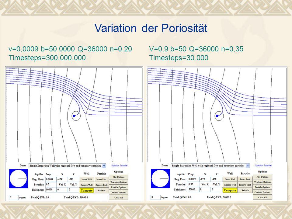 Variation der Poriosität v=0,0009 b=50.0000 Q=36000 n=0.20 Timesteps=300.000.000 V=0,9 b=50 Q=36000 n=0,35 Timesteps=30.000